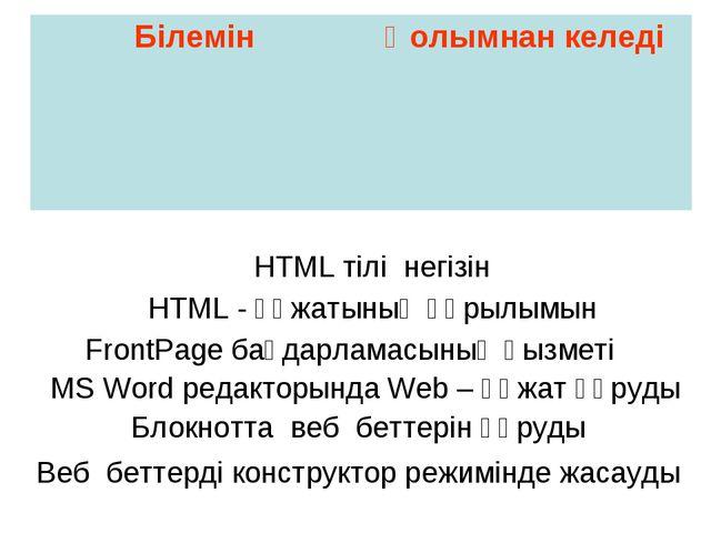 HTML тілі негізін HTML - құжатының құрылымын FrontPage бағдарламасының қызмет...