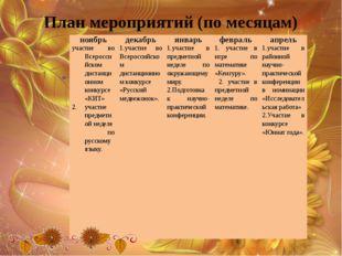 План мероприятий (по месяцам) ноябрь декабрь январь февраль апрель участие во