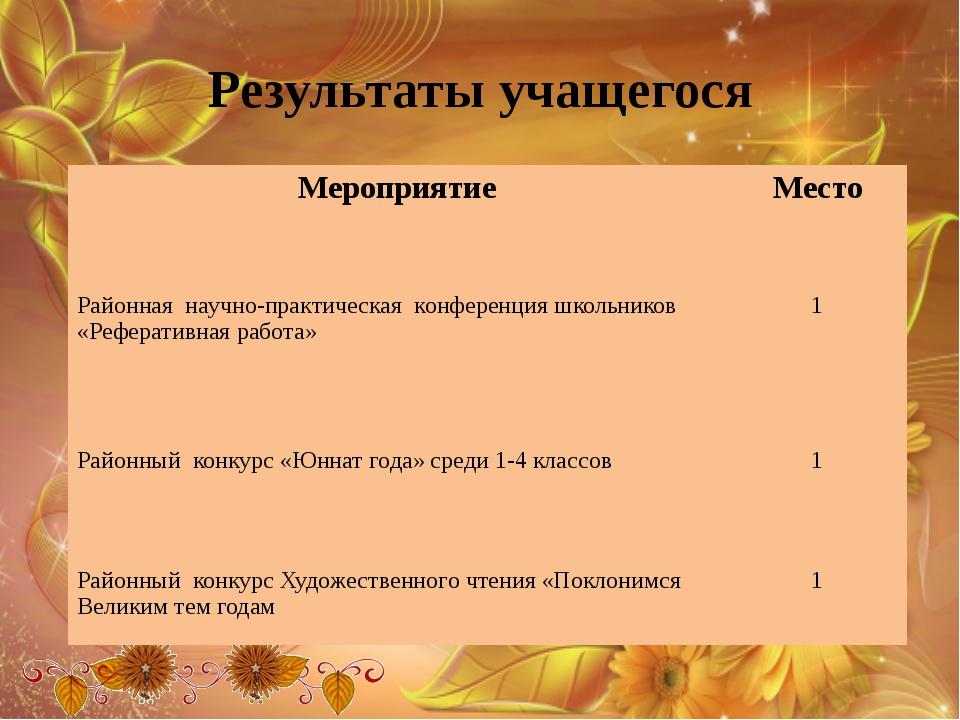 Результаты учащегося Мероприятие Место Районная научно-практическая конференц...