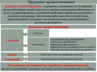Трудовые правоотношения - отношения, основанные на соглашении между работнико