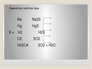 Химические свойства серы Na Na2S Hg HgS S + H2 H2S O2 SO2 H2SO4 SO2 + H2O