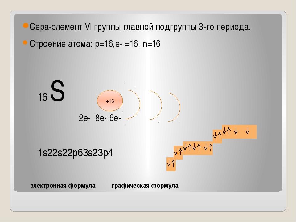 Сера-элемент Vl группы главной подгруппы 3-го периода. Строение атома: р=16,...