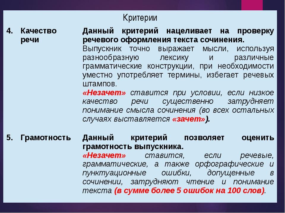 Критерии Качество речи Данный критерий нацеливает на проверку речевого оформл...