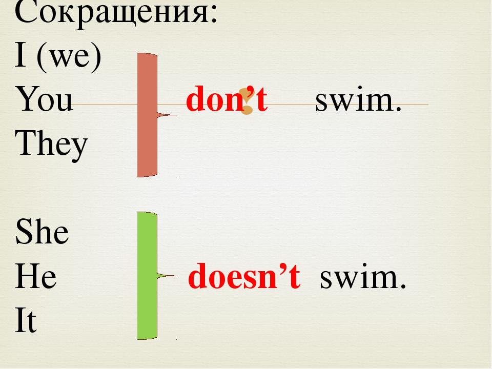 Сокращения: I (we) You don't swim. They She He doesn't swim. It 