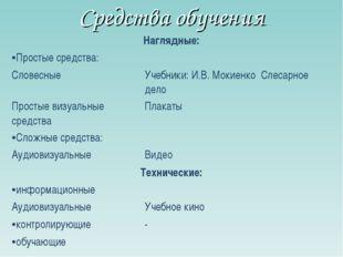 Средства обучения Наглядные: Простые средства:  СловесныеУчебники: И.В. Мо
