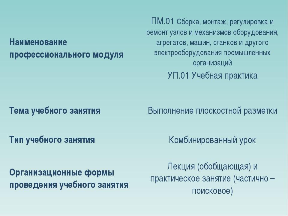 Наименование профессионального модуляПМ.01 Сборка, монтаж, регулировка и рем...