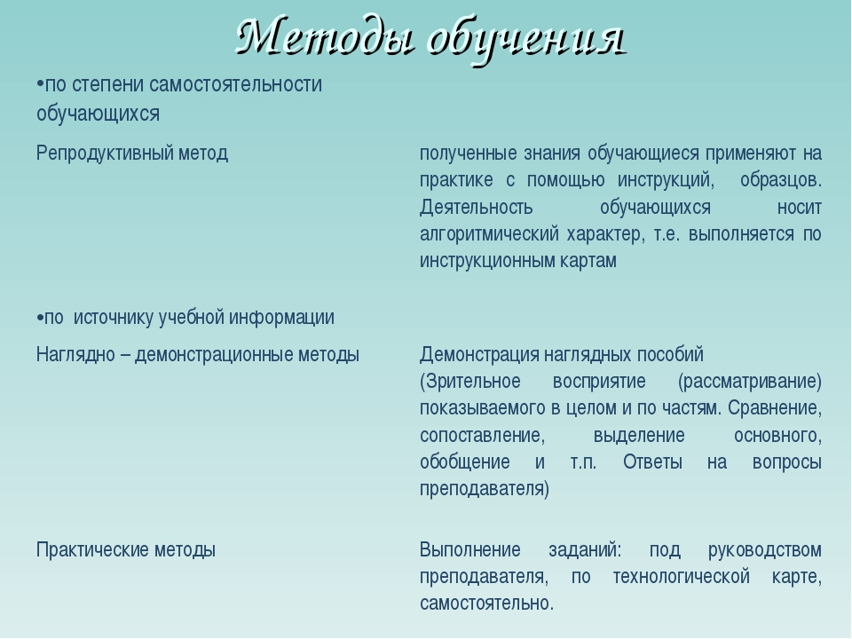 Методы обучения по степени самостоятельности обучающихся Репродуктивный мето...