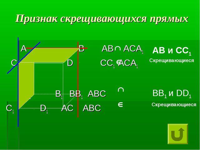 Признак скрещивающихся прямых А В АВ АСА1 С D СС1 АСА1 А1 В1 ВВ1 АВС С1 D1 АС...