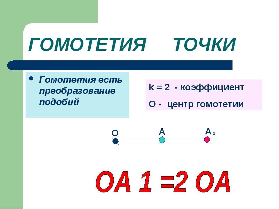 ГОМОТЕТИЯ ТОЧКИ Гомотетия есть преобразование подобий A О А 1 k = 2 - коэффиц...