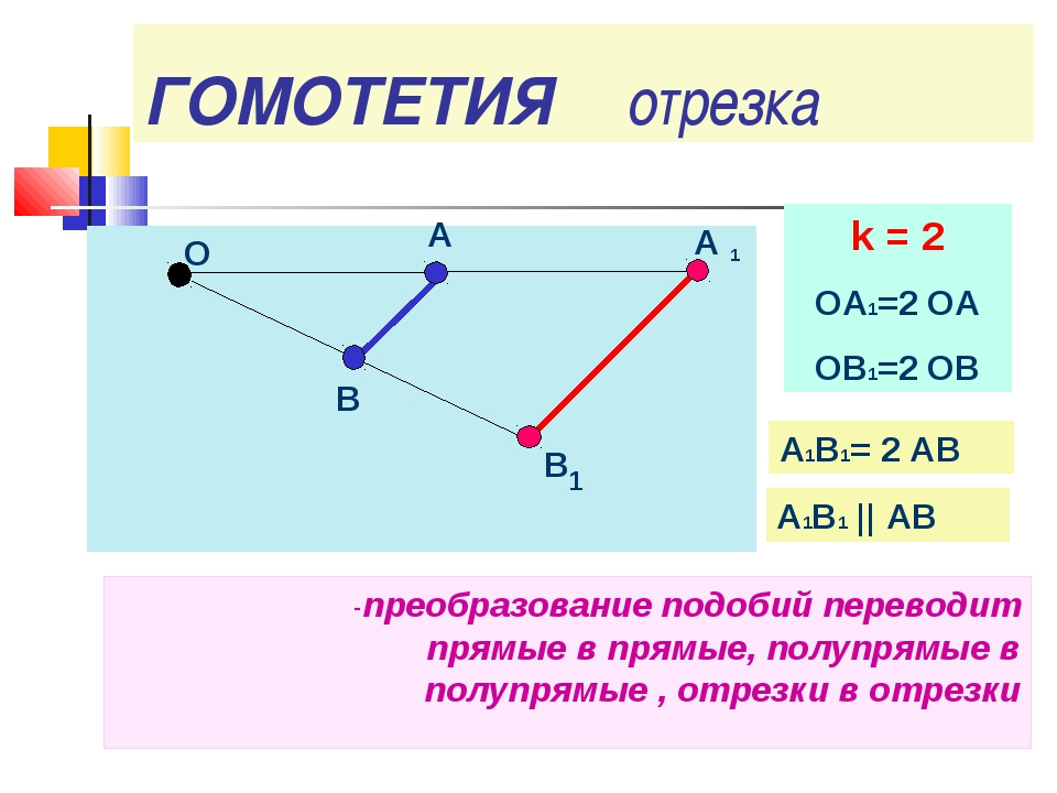 ГОМОТЕТИЯ отрезка -преобразование подобий переводит прямые в прямые, полупрям...