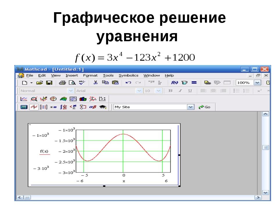 Графическое решение уравнения