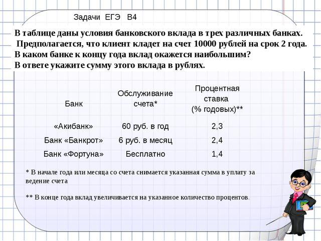 Ковалева И.К. В таблице даны условия банковского вклада в трех различных банк...