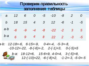 Проверим правильность заполнения таблицы -6 6 -9 9 -4 4 -8 8 -22 22 -2 2 -3 3