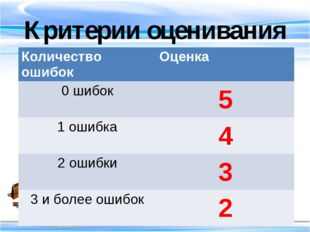 Критерии оценивания Количество ошибок Оценка 0 шибок 5 1 ошибка 4 2 ошибки 3