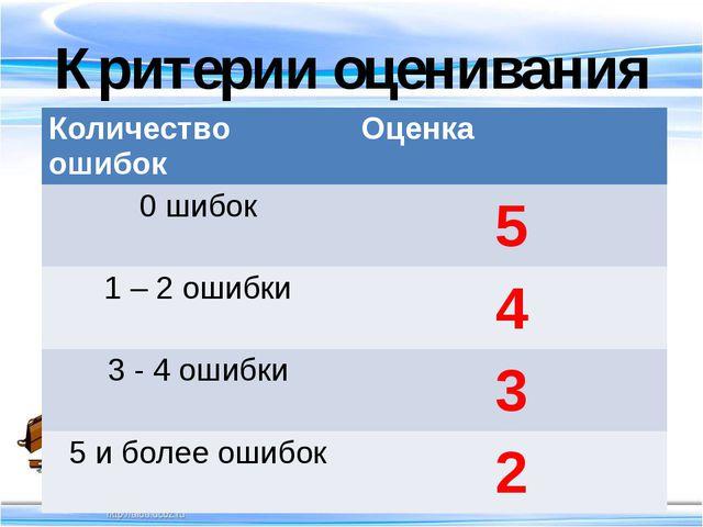 Критерии оценивания Количество ошибок Оценка 0 шибок 5 1 – 2 ошибки 4 3 - 4 о...