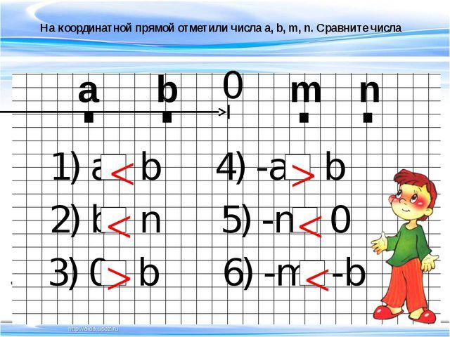 На координатной прямой отметили числа a, b, m, n. Сравните числа . . . . a b...