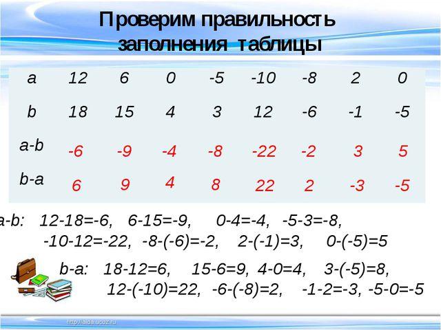 Проверим правильность заполнения таблицы -6 6 -9 9 -4 4 -8 8 -22 22 -2 2 -3 3...
