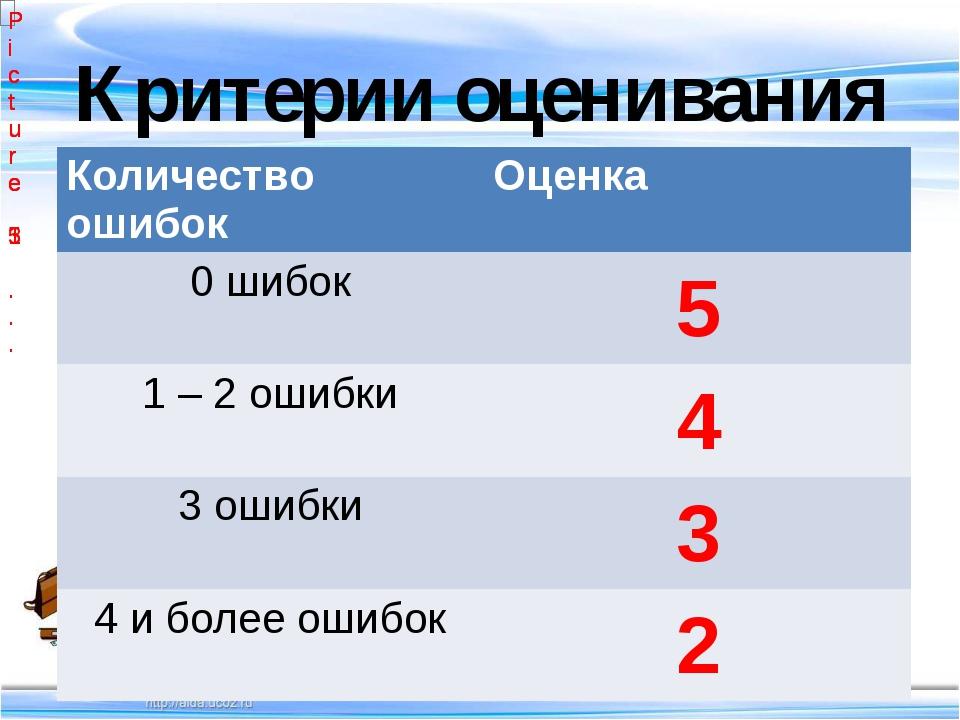 Критерии оценивания Количество ошибок Оценка 0 шибок 5 1 – 2 ошибки 4 3 ошибк...