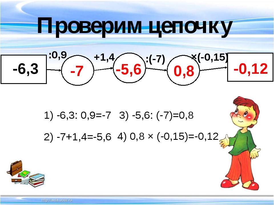 Проверим цепочку -6,3 :0,9 +1,4 :(-7) ×(-0,15) 1) -6,3: 0,9=-7 -7 2) -7+1,4=-...