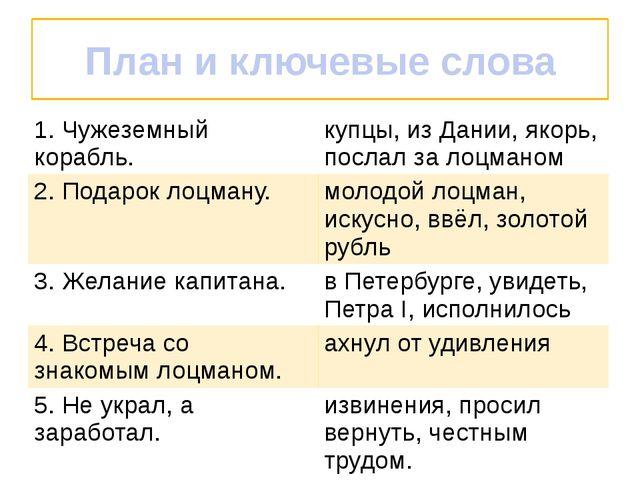 Текст золотой рубль золотой конвой под вязьмой