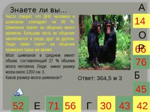 Знаете ли вы… 30 66 45 42 52 71 56 43 76 14 А Е О Г Р Часто говорят, что ДНК