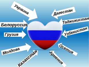Украина Украина Б Белоруссия ММ Молдова Д Дагестан Т Таджикистан У Узбекистан