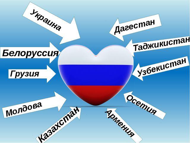 Украина Украина Б Белоруссия ММ Молдова Д Дагестан Т Таджикистан У Узбекистан...