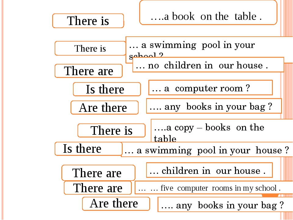 … a swimming pool in your school ? … no children in our house . … a computer...