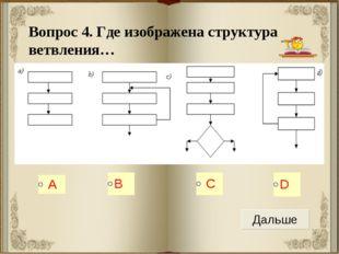 Вопрос 4. Где изображена структура ветвления…