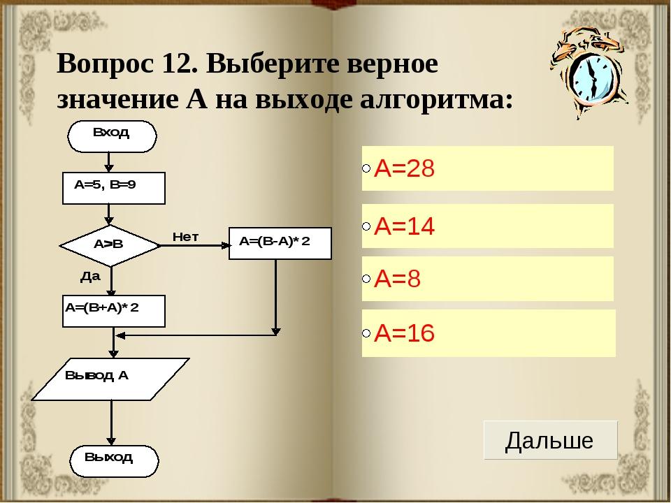 Вопрос 12. Выберите верное значение А на выходе алгоритма: