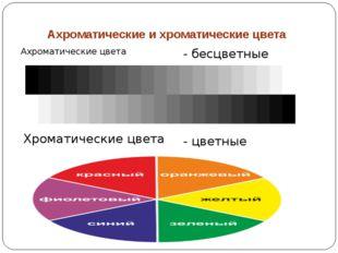 Ахроматические и хроматические цвета Ахроматические цвета Хроматические цвета