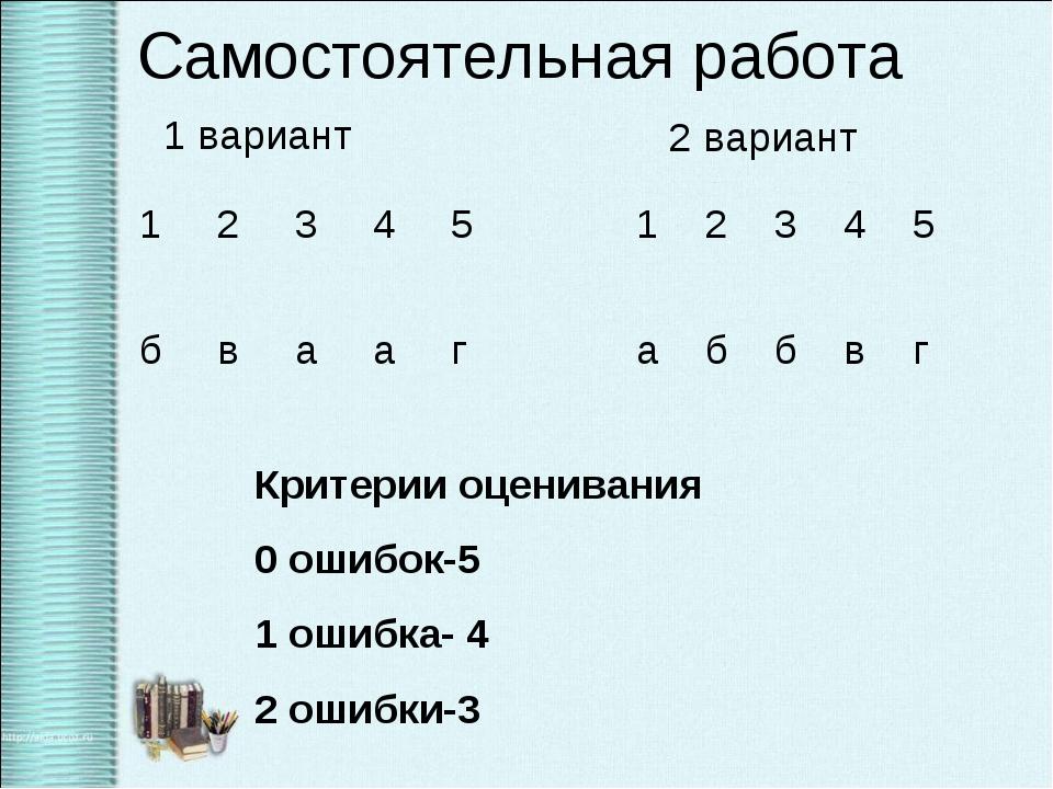 Самостоятельная работа 2 вариант Критерии оценивания 0 ошибок-5 1 ошибка- 4 2...