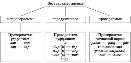 http://compendium.su/rus/9klass_1/9klass_1.files/image035.jpg