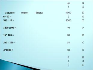 40Н 4А заданиеответбуква4000К 6 *10 =  2О 500 : 10 =