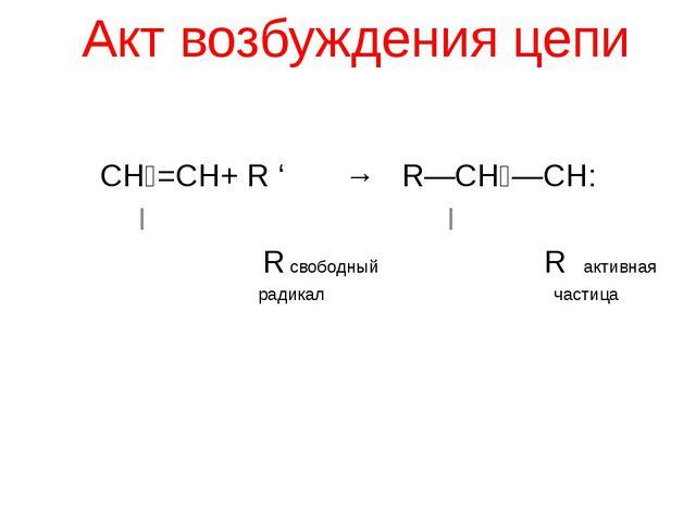 Акт возбуждения цепи СН₂=СН+ R ' → R—СН₂—СН: Ι Ι R свободный R активная радик...