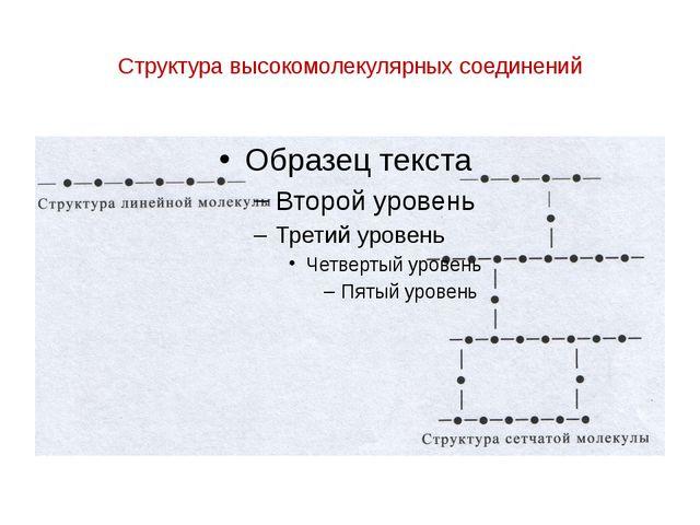 Структура высокомолекулярных соединений