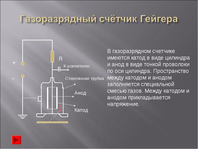 + - R К усилителю Стеклянная трубка Анод Катод В газоразрядном счетчике имеют...