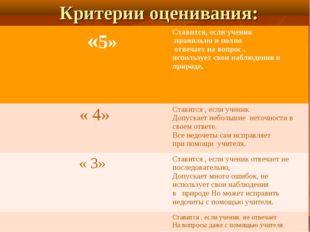 Критерии оценивания: «5»Ставится, если ученик правильно и полно отвечает на
