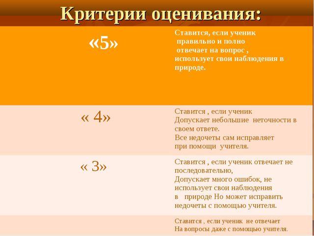 Критерии оценивания: «5»Ставится, если ученик правильно и полно отвечает на...