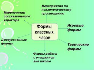 Формы классных часов Дискуссионные формы Мероприятия состязательного характер