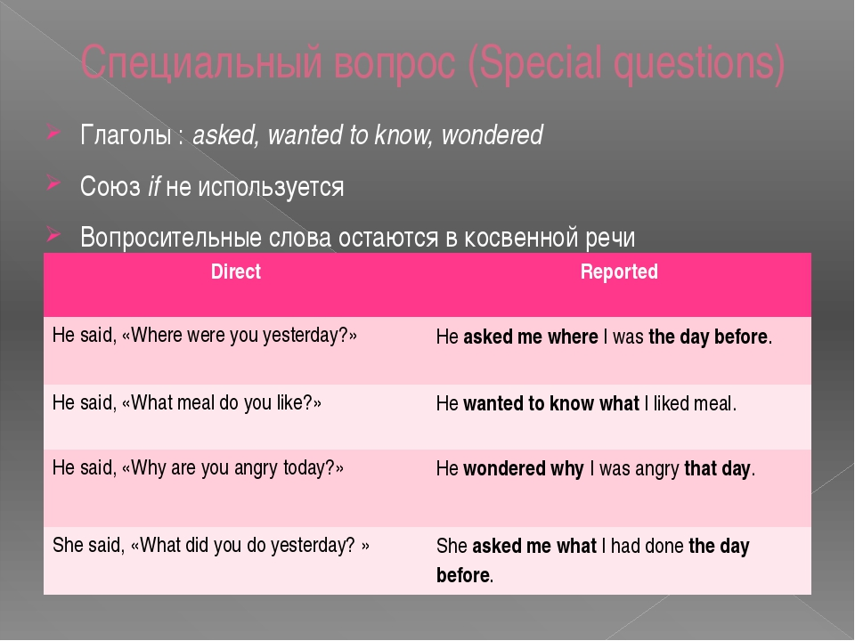 Специальный вопрос (Special questions) Глаголы : asked, wanted to know, wonde...