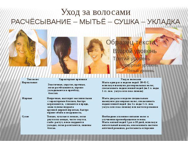 Уход за волосами РАСЧЁСЫВАНИЕ – МЫТЬЁ – СУШКА – УКЛАДКА Тип волос Характерные...