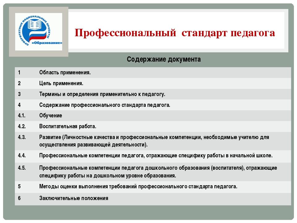 Профессиональный стандарт педагога Содержание документа 1 Область применения....