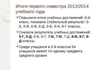 Итоги первого семестра 2013/2014 учебного года Повысили итоги учебных достиже