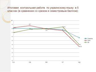 Итоговая контрольная работа по украинскому языку в 5 классах (в сравнении со