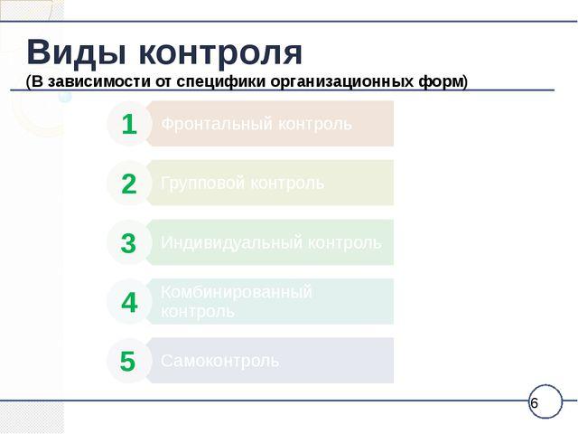 Виды контроля (В зависимости от специфики организационных форм) 1 2 3 4 5