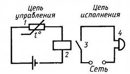 http://im0-tub-ru.yandex.net/i?id=336413304-71-72&n=21