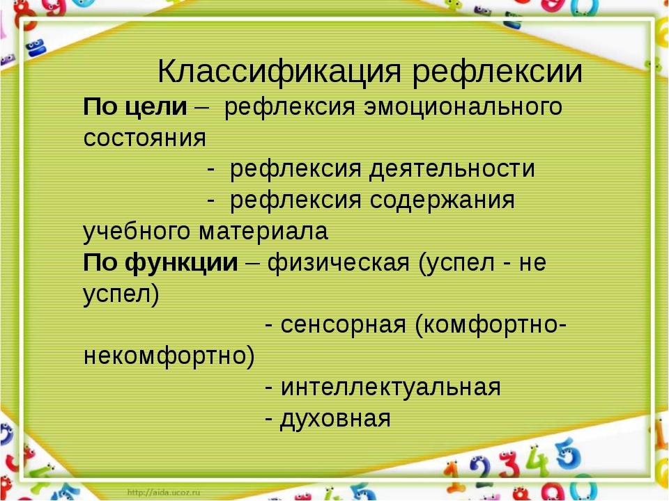 Классификация рефлексии По цели – рефлексия эмоционального состояния - рефле...
