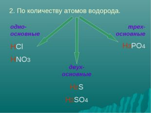 2. По количеству атомов водорода. одно-основные HCl HNO3 двух-основные H2S H2