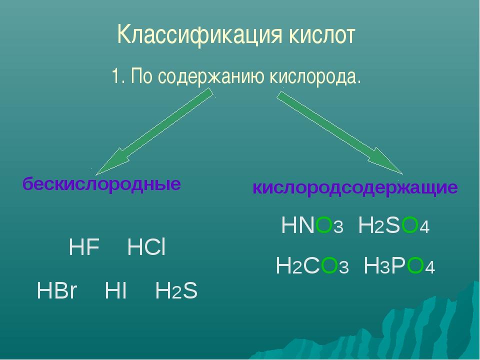 Классификация кислот 1. По содержанию кислорода. бескислородные HF HCl HBr HI...